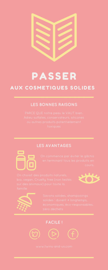 passer-aux-cosmetiques-solides-infographie